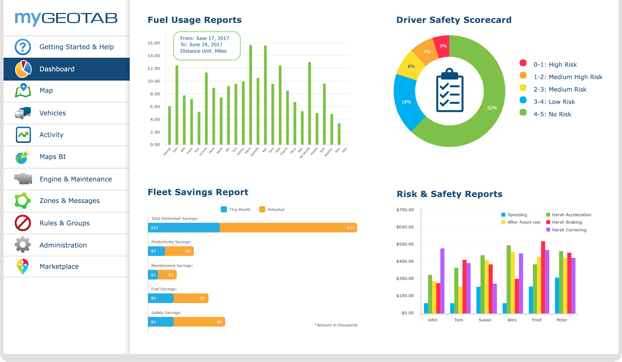 mygeotab-sample-dashboard-main